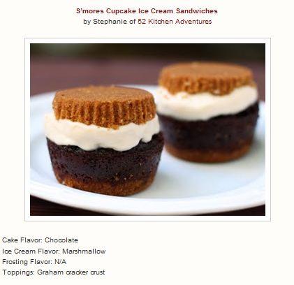 Smores Cupcake 52 Kitchen Adventures1